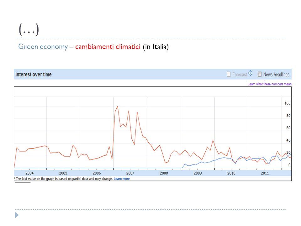 (…) Green economy – cambiamenti climatici (in Italia)