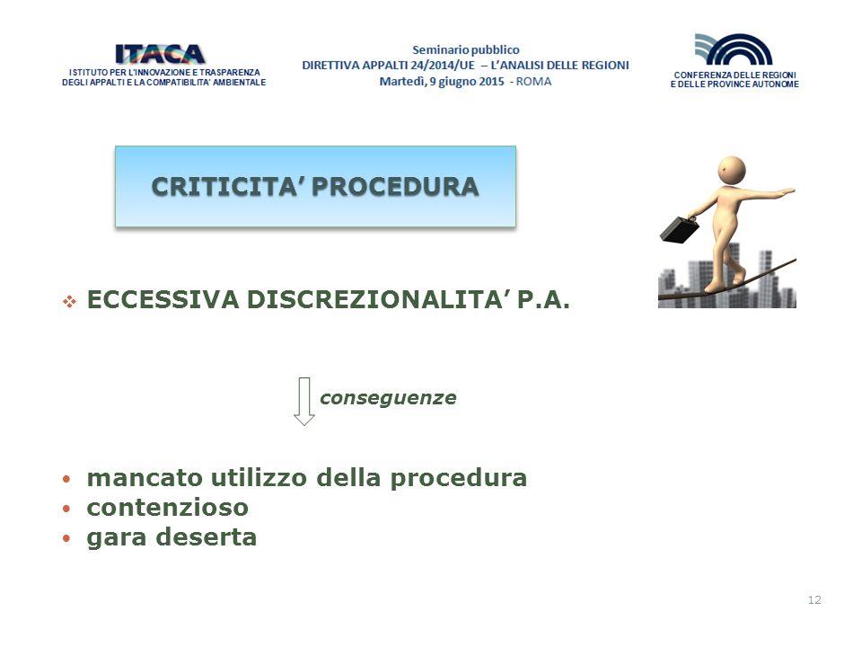  Codificare il processo di valutazione interna della P.A.