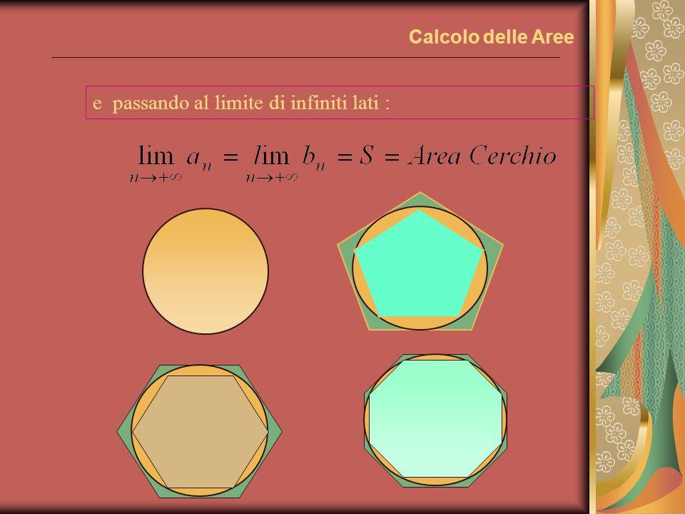 Allora: L'area del cerchio è uguale al limite comune, quando il numero lati  , al quale tendono le successioni formate dalle aree dei poligoni inscritti e circoscritti al cerchio Calcolo delle Aree