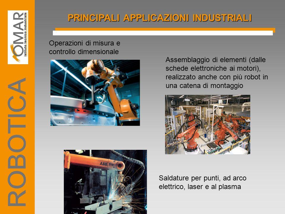 PRINCIPALI APPLICAZIONI INDUSTRIALI Operazioni di misura e controllo dimensionale Assemblaggio di elementi (dalle schede elettroniche ai motori), real
