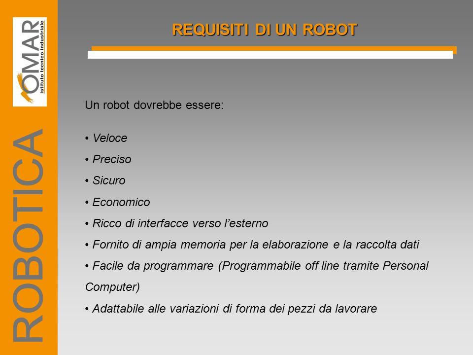 REQUISITI DI UN ROBOT Un robot dovrebbe essere: Veloce Preciso Sicuro Economico Ricco di interfacce verso l'esterno Fornito di ampia memoria per la el