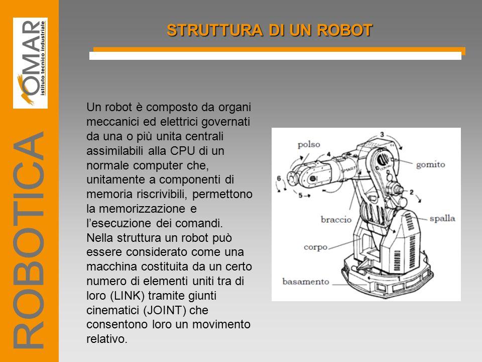STRUTTURA DI UN ROBOT Un robot è composto da organi meccanici ed elettrici governati da una o più unita centrali assimilabili alla CPU di un normale computer che, unitamente a componenti di memoria riscrivibili, permettono la memorizzazione e l'esecuzione dei comandi.