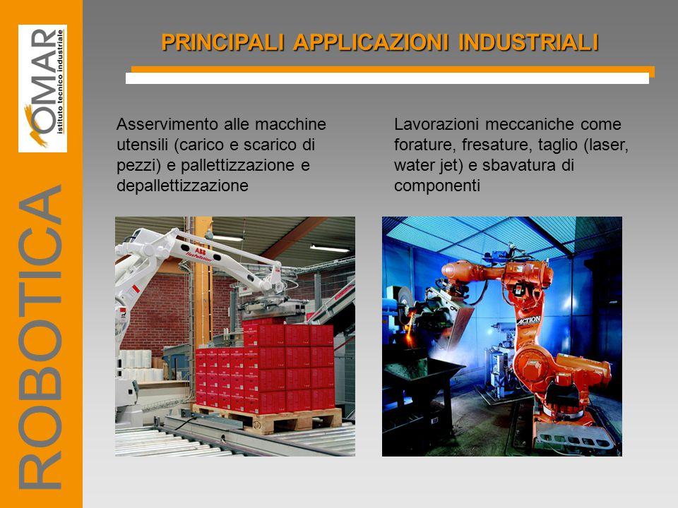 PRINCIPALI APPLICAZIONI INDUSTRIALI Asservimento alle macchine utensili (carico e scarico di pezzi) e pallettizzazione e depallettizzazione Lavorazion