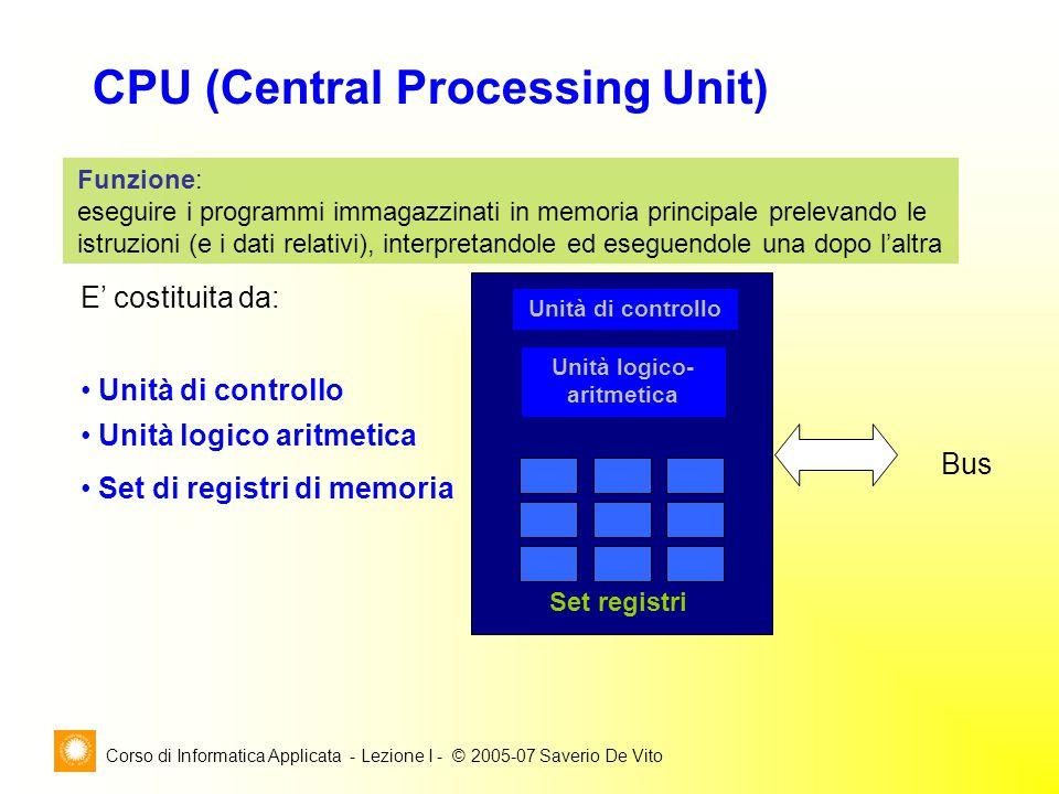 Corso di Informatica Applicata - Lezione I - © 2005-07 Saverio De Vito CPU (Central Processing Unit) Funzione: eseguire i programmi immagazzinati in m
