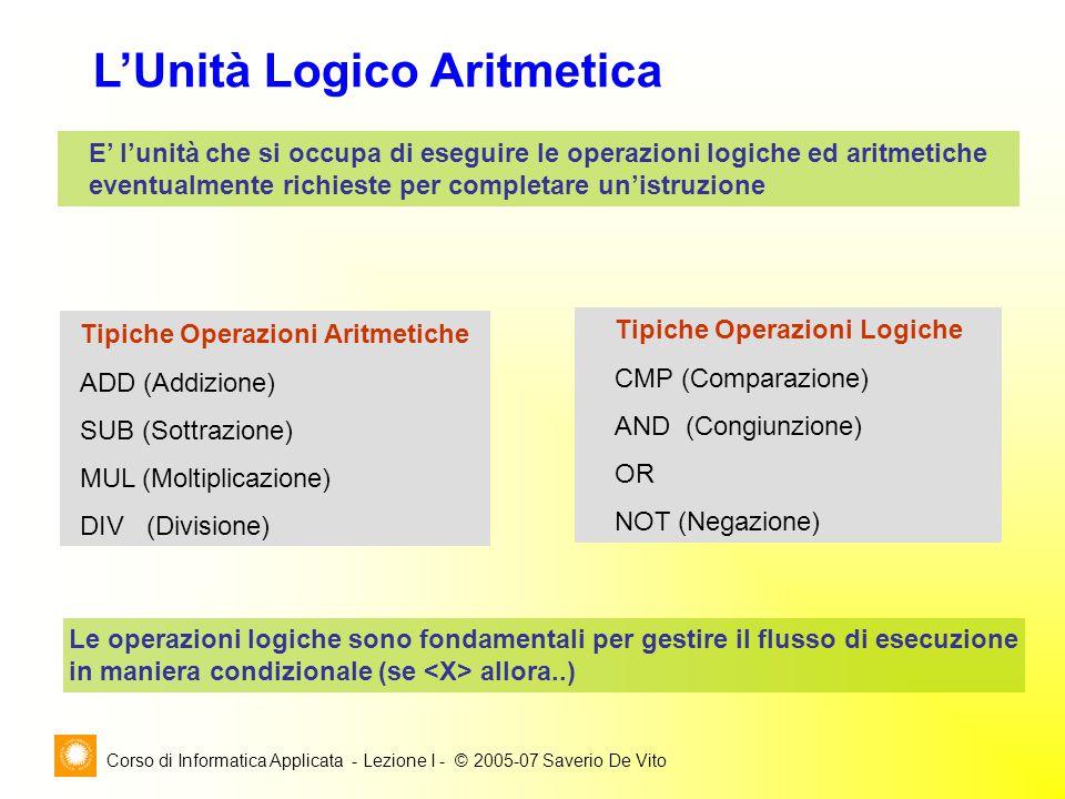 Corso di Informatica Applicata - Lezione I - © 2005-07 Saverio De Vito L'Unità Logico Aritmetica E' l'unità che si occupa di eseguire le operazioni logiche ed aritmetiche eventualmente richieste per completare un'istruzione Tipiche Operazioni Aritmetiche ADD (Addizione) SUB (Sottrazione) MUL (Moltiplicazione) DIV (Divisione) Tipiche Operazioni Logiche CMP (Comparazione) AND (Congiunzione) OR NOT (Negazione) Le operazioni logiche sono fondamentali per gestire il flusso di esecuzione in maniera condizionale (se allora..)