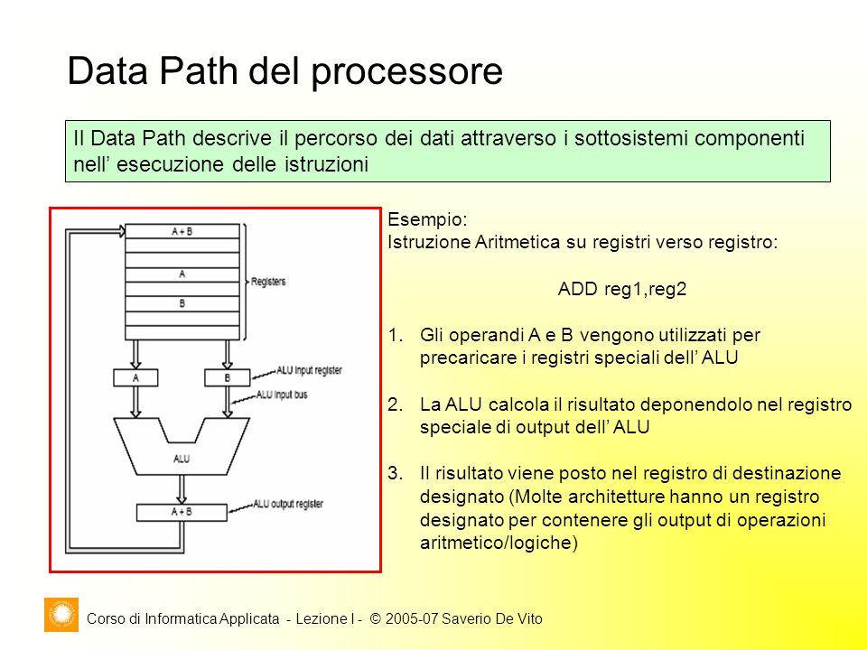 Corso di Informatica Applicata - Lezione I - © 2005-07 Saverio De Vito Data Path del processore Esempio: Istruzione Aritmetica su registri verso registro: ADD reg1,reg2 1.Gli operandi A e B vengono utilizzati per precaricare i registri speciali dell' ALU 2.La ALU calcola il risultato deponendolo nel registro speciale di output dell' ALU 3.Il risultato viene posto nel registro di destinazione designato (Molte architetture hanno un registro designato per contenere gli output di operazioni aritmetico/logiche) Il Data Path descrive il percorso dei dati attraverso i sottosistemi componenti nell' esecuzione delle istruzioni