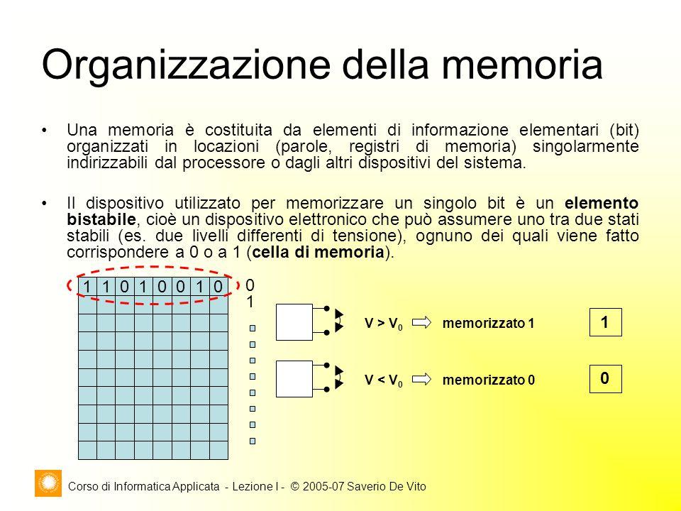 Corso di Informatica Applicata - Lezione I - © 2005-07 Saverio De Vito Organizzazione della memoria Una memoria è costituita da elementi di informazione elementari (bit) organizzati in locazioni (parole, registri di memoria) singolarmente indirizzabili dal processore o dagli altri dispositivi del sistema.