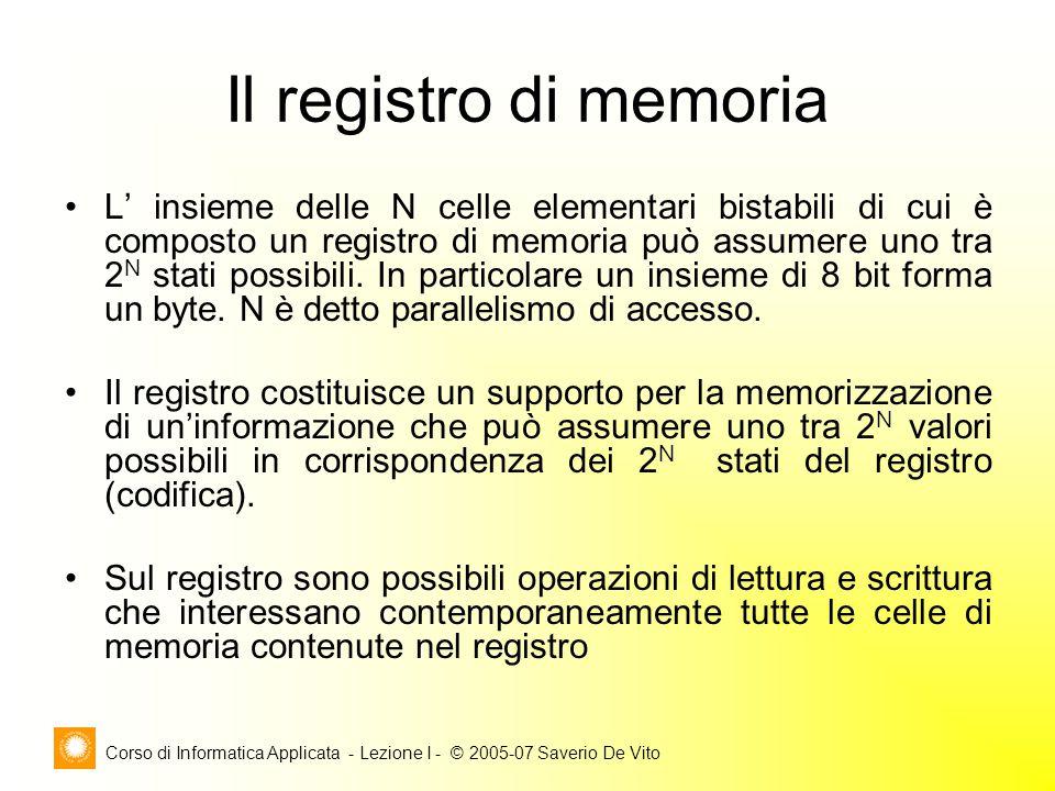 Corso di Informatica Applicata - Lezione I - © 2005-07 Saverio De Vito Il registro di memoria L' insieme delle N celle elementari bistabili di cui è composto un registro di memoria può assumere uno tra 2 N stati possibili.