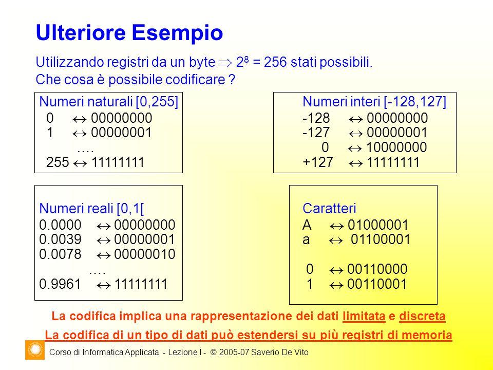Corso di Informatica Applicata - Lezione I - © 2005-07 Saverio De Vito Ulteriore Esempio Utilizzando registri da un byte  2 8 = 256 stati possibili.