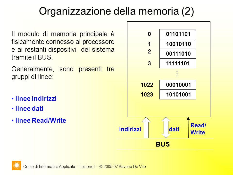 Corso di Informatica Applicata - Lezione I - © 2005-07 Saverio De Vito indirizzidati Il modulo di memoria principale è fisicamente connesso al processore e ai restanti dispositivi del sistema tramite il BUS.
