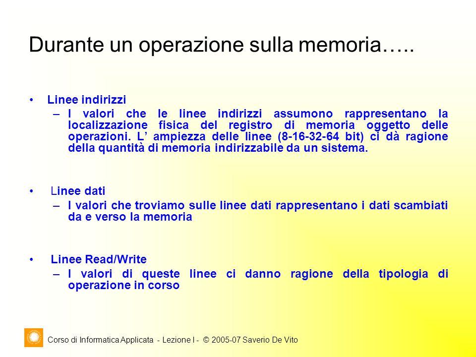 Corso di Informatica Applicata - Lezione I - © 2005-07 Saverio De Vito Durante un operazione sulla memoria….. Linee indirizzi –I valori che le linee i