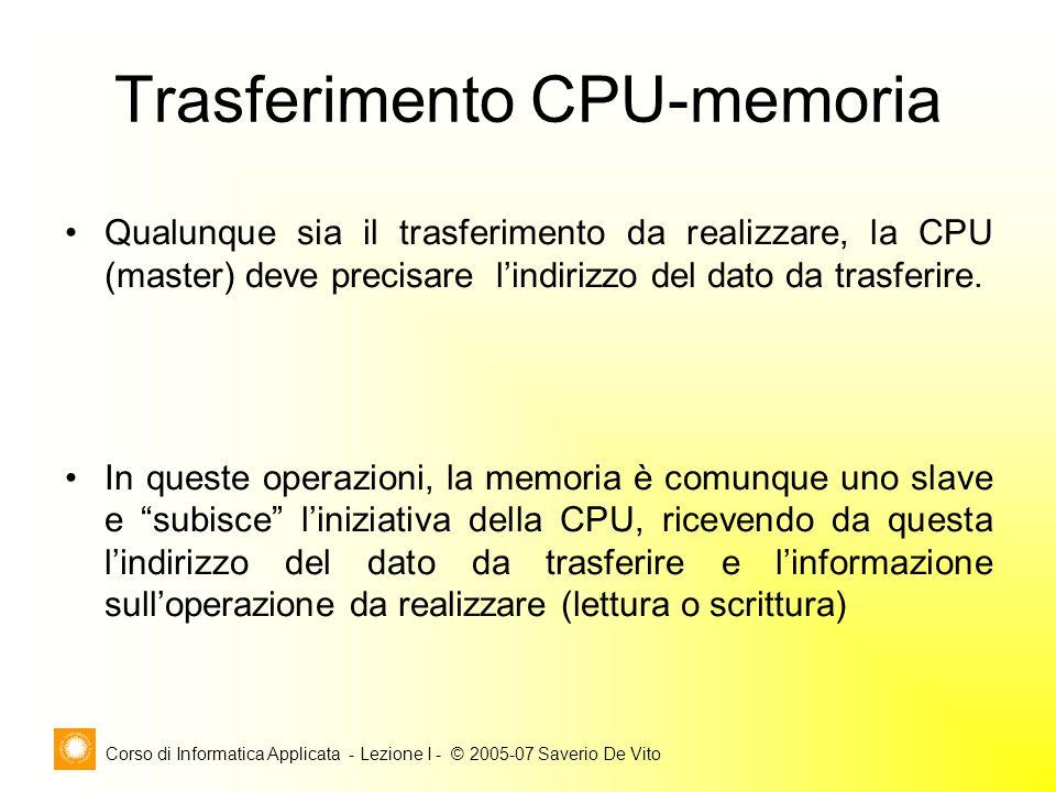 Corso di Informatica Applicata - Lezione I - © 2005-07 Saverio De Vito Trasferimento CPU-memoria Qualunque sia il trasferimento da realizzare, la CPU
