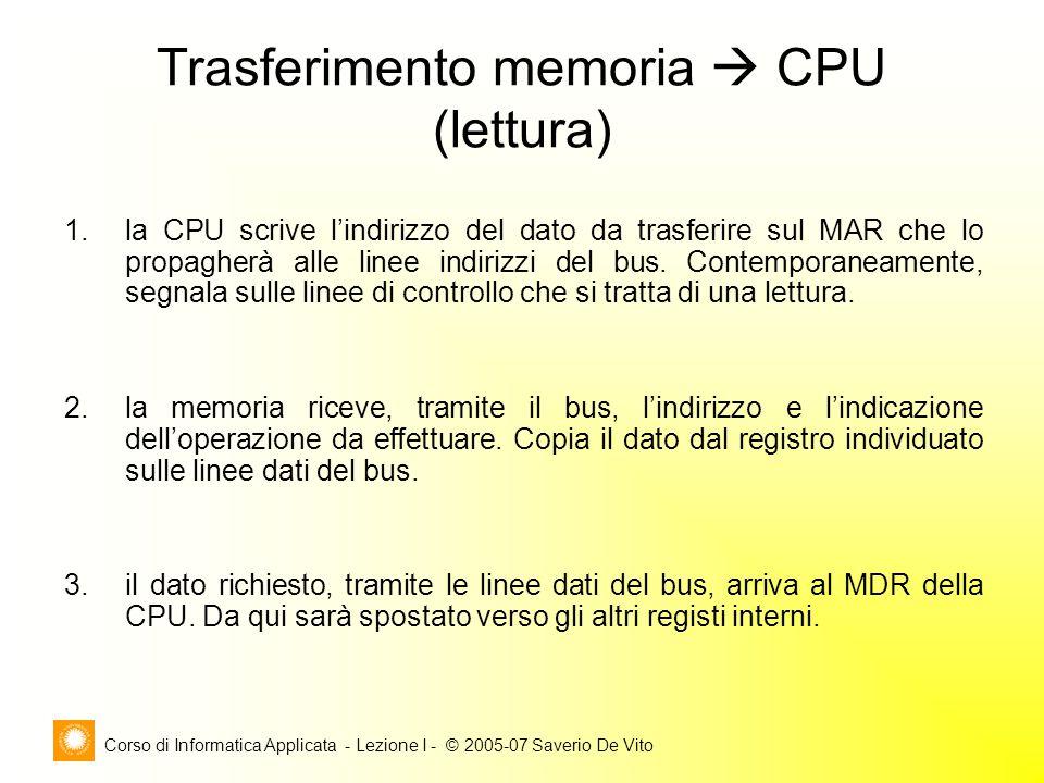 Corso di Informatica Applicata - Lezione I - © 2005-07 Saverio De Vito Trasferimento memoria  CPU (lettura) 1.la CPU scrive l'indirizzo del dato da t