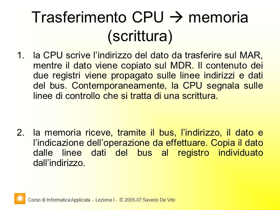Corso di Informatica Applicata - Lezione I - © 2005-07 Saverio De Vito Trasferimento CPU  memoria (scrittura) 1.la CPU scrive l'indirizzo del dato da trasferire sul MAR, mentre il dato viene copiato sul MDR.