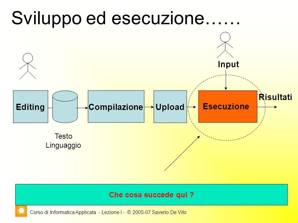 Corso di Informatica Applicata - Lezione I - © 2005-07 Saverio De Vito Editing Compilazione Testo Linguaggio Esecuzione Input Risultati Upload Sviluppo ed esecuzione…… Che cosa succede qui