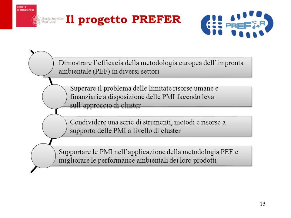 Il progetto PREFER 15 Dimostrare l'efficacia della metodologia europea dell'impronta ambientale (PEF) in diversi settori Superare il problema delle limitate risorse umane e finanziarie a disposizione delle PMI facendo leva sull'approccio di cluster Condividere una serie di strumenti, metodi e risorse a supporto delle PMI a livello di cluster Supportare le PMI nell'applicazione della metodologia PEF e migliorare le performance ambientali dei loro prodotti