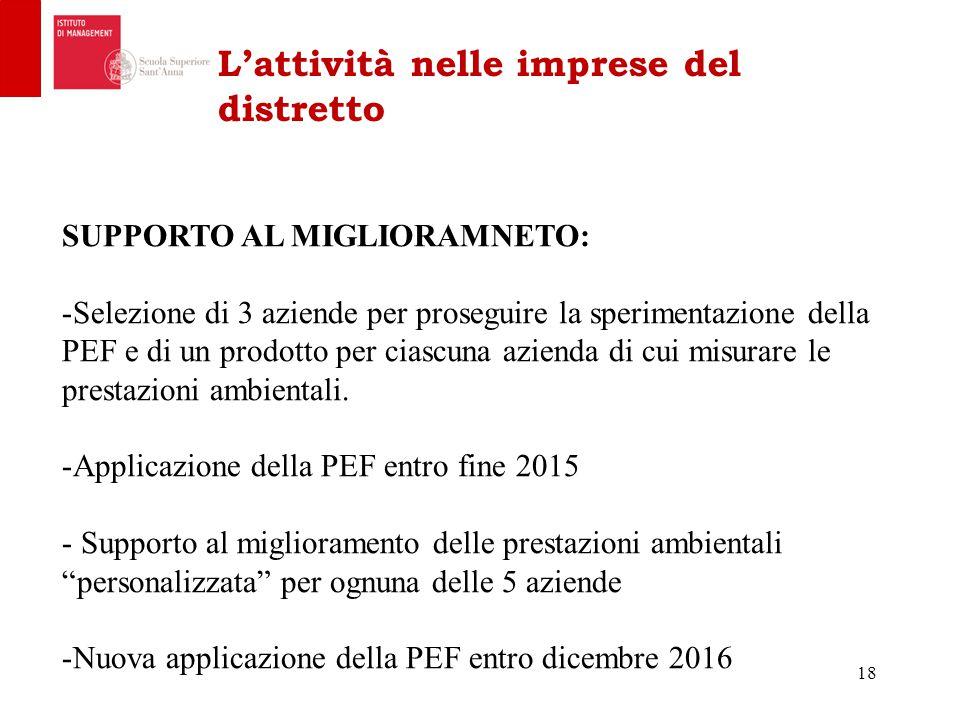 L'attività nelle imprese del distretto 18 SUPPORTO AL MIGLIORAMNETO: -Selezione di 3 aziende per proseguire la sperimentazione della PEF e di un prodotto per ciascuna azienda di cui misurare le prestazioni ambientali.