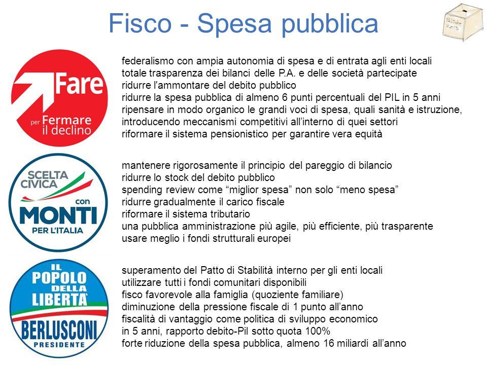 Fisco - Spesa pubblica federalismo con ampia autonomia di spesa e di entrata agli enti locali totale trasparenza dei bilanci delle P.A. e delle societ