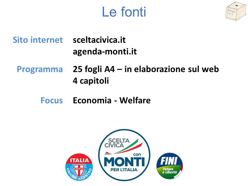 Le fonti Sito internetsceltacivica.it agenda-monti.it Programma25 fogli A4 – in elaborazione sul web 4 capitoli FocusEconomia - Welfare