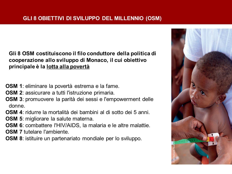 Gli 8 OSM costituiscono il filo conduttore della politica di cooperazione allo sviluppo di Monaco, il cui obiettivo principale è la lotta alla povertà OSM 1: eliminare la povertà estrema e la fame.
