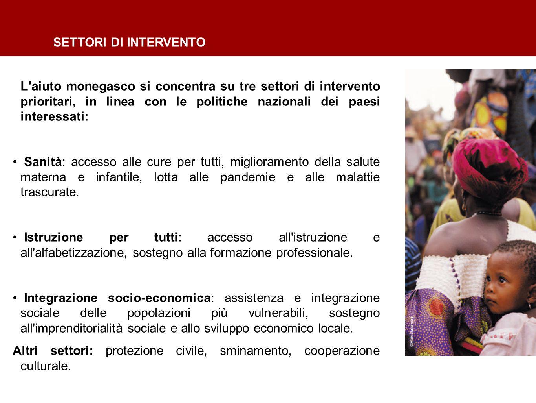 L aiuto monegasco si concentra su tre settori di intervento prioritari, in linea con le politiche nazionali dei paesi interessati: Sanità: accesso alle cure per tutti, miglioramento della salute materna e infantile, lotta alle pandemie e alle malattie trascurate.