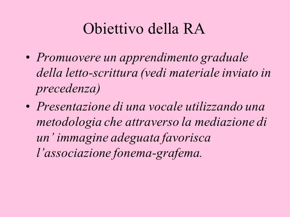 Obiettivo della RA Promuovere un apprendimento graduale della letto-scrittura (vedi materiale inviato in precedenza) Presentazione di una vocale utili