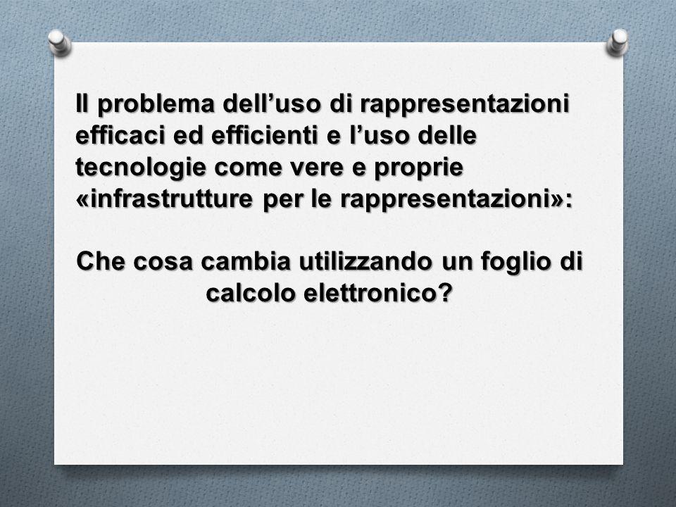 Il problema dell'uso di rappresentazioni efficaci ed efficienti e l'uso delle tecnologie come vere e proprie «infrastrutture per le rappresentazioni»: Che cosa cambia utilizzando un foglio di calcolo elettronico?