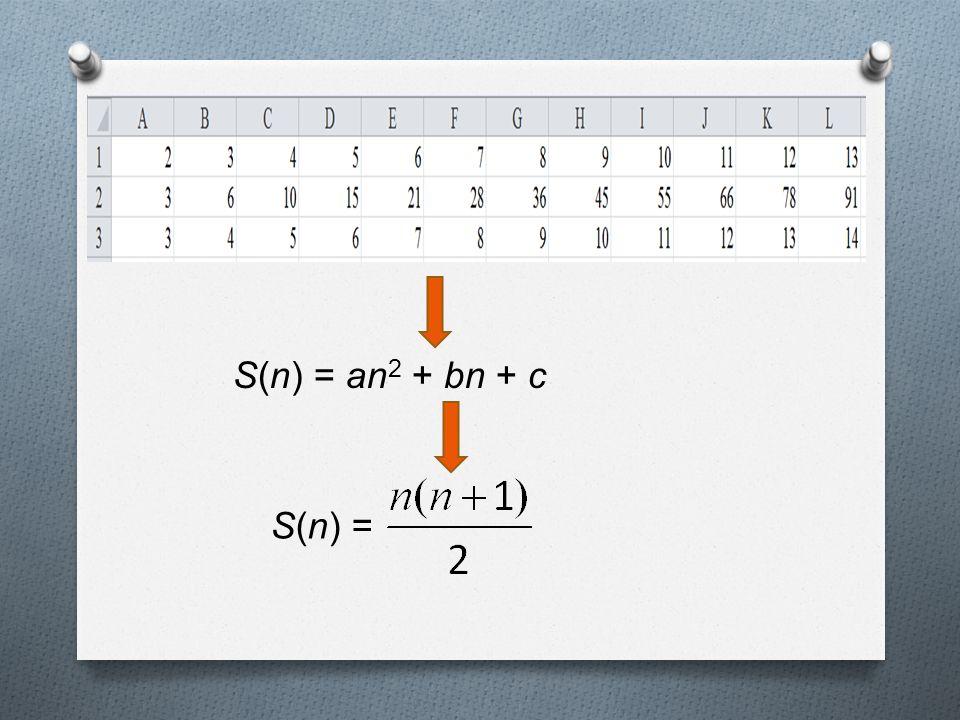 S(n) = an 2 + bn + c S(n) =