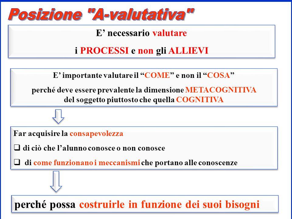La valutazione può avere solo due FUNZIONI FORMATIVA e ORIENTATIVA può essere utilizzata per verificare ciò per calibrare l'intervento e riformularlo