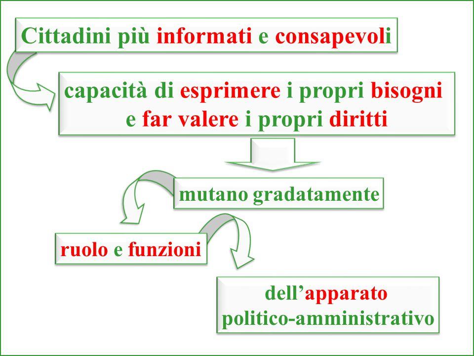 Analisi della situazione Piero Romei
