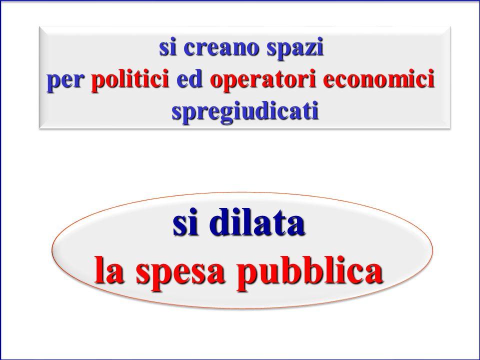 si creano spazi per politici ed operatori economici spregiudicati si creano spazi per politici ed operatori economici spregiudicati si dilata la spesa pubblica si dilata la spesa pubblica