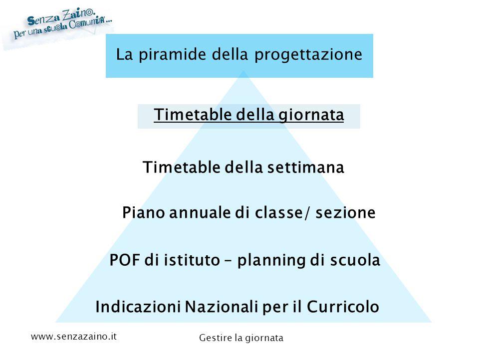 www.senzazaino.it m.orsi.lucca@gmail.com Gestire la giornata La piramide della progettazione Indicazioni Nazionali per il Curricolo POF di istituto –