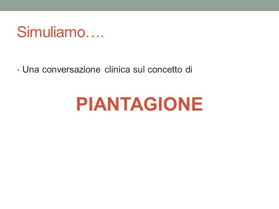Una conversazione clinica sul concetto di PIANTAGIONE Simuliamo….