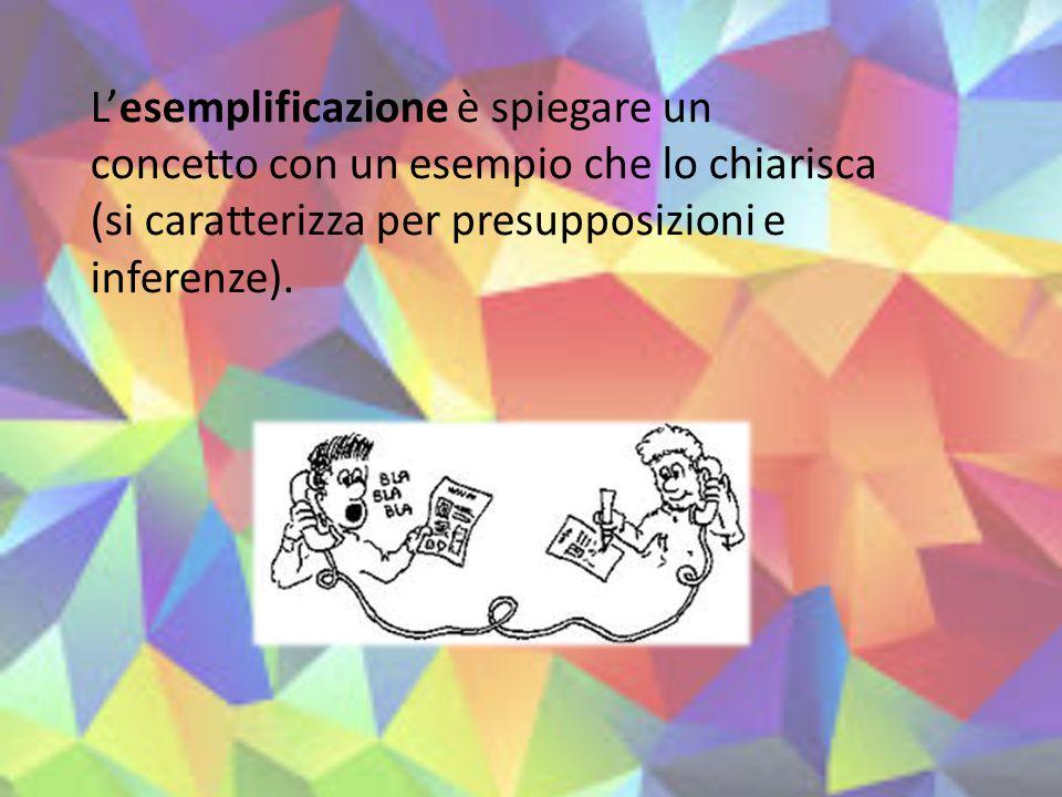 L'esemplificazione è spiegare un concetto con un esempio che lo chiarisca (si caratterizza per presupposizioni e inferenze).
