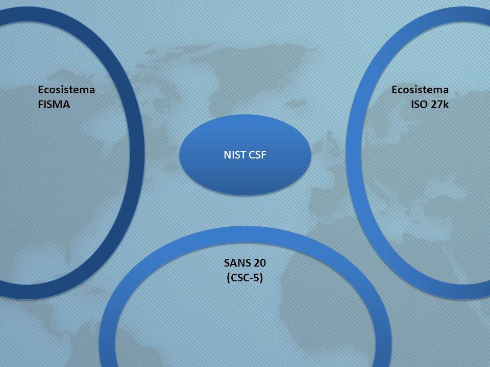 Ecosistema FISMA Ecosistema ISO 27k SANS 20 (CSC-5) NIST CSF