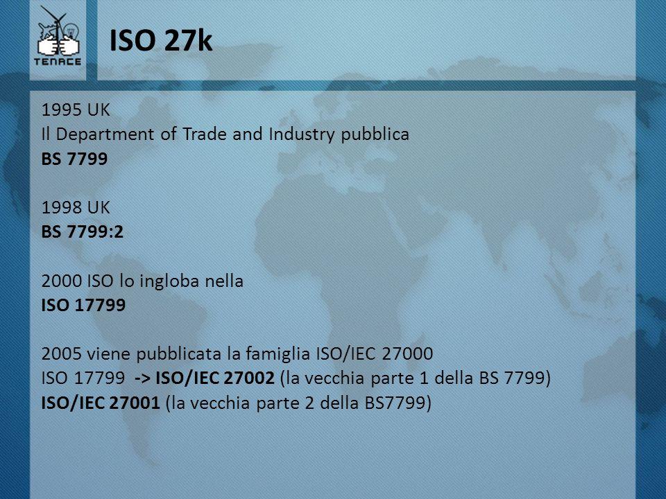 ISO 27k 1995 UK Il Department of Trade and Industry pubblica BS 7799 1998 UK BS 7799:2 2000 ISO lo ingloba nella ISO 17799 2005 viene pubblicata la fa