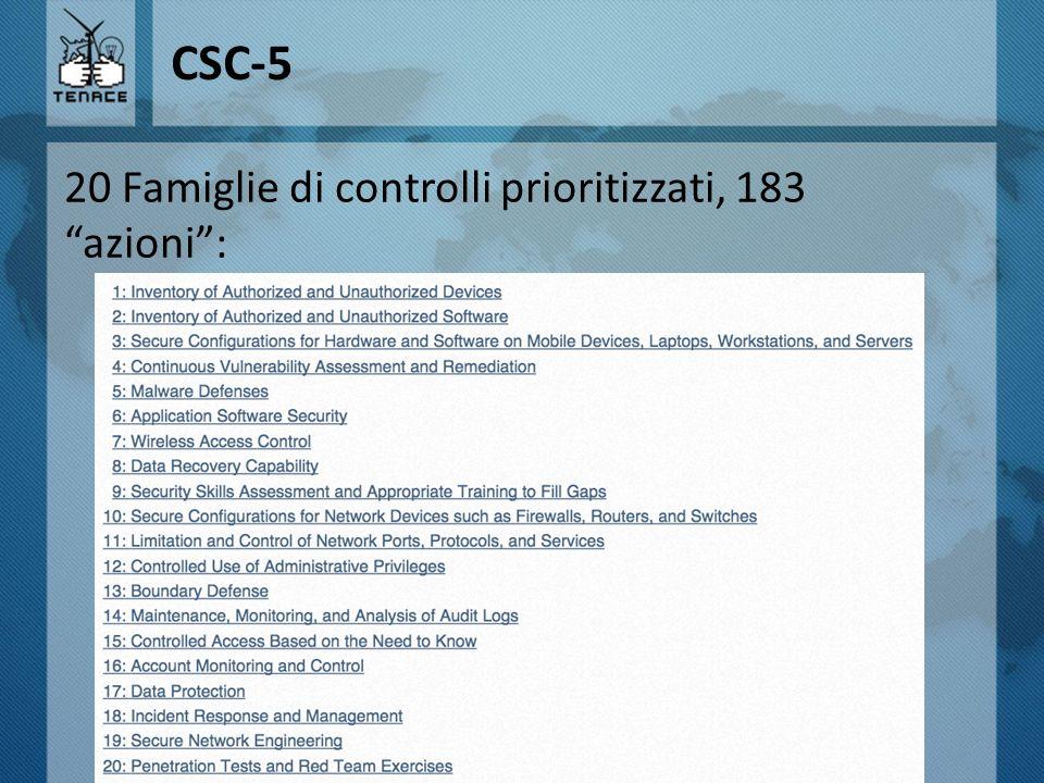 """CSC-5 20 Famiglie di controlli prioritizzati, 183 """"azioni"""":"""