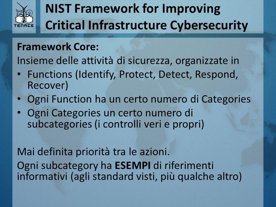 NIST Framework for Improving Critical Infrastructure Cybersecurity Framework Core: Insieme delle attività di sicurezza, organizzate in Functions (Iden