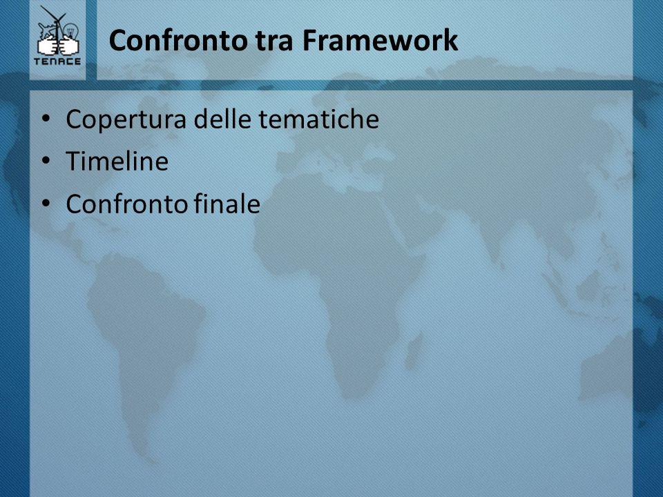 Confronto tra Framework Copertura delle tematiche Timeline Confronto finale