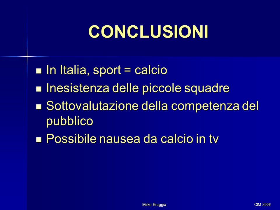 Mirko Bruggia CIM 2006 CONCLUSIONI In Italia, sport = calcio Inesistenza delle piccole squadre Sottovalutazione della competenza del pubblico Possibil
