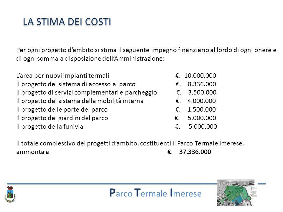 P arco T ermale I merese LA STIMA DEI COSTI Per ogni progetto d'ambito si stima il seguente impegno finanziario al lordo di ogni onere e di ogni somma a disposizione dell'Amministrazione: L'area per nuovi impianti termali €.