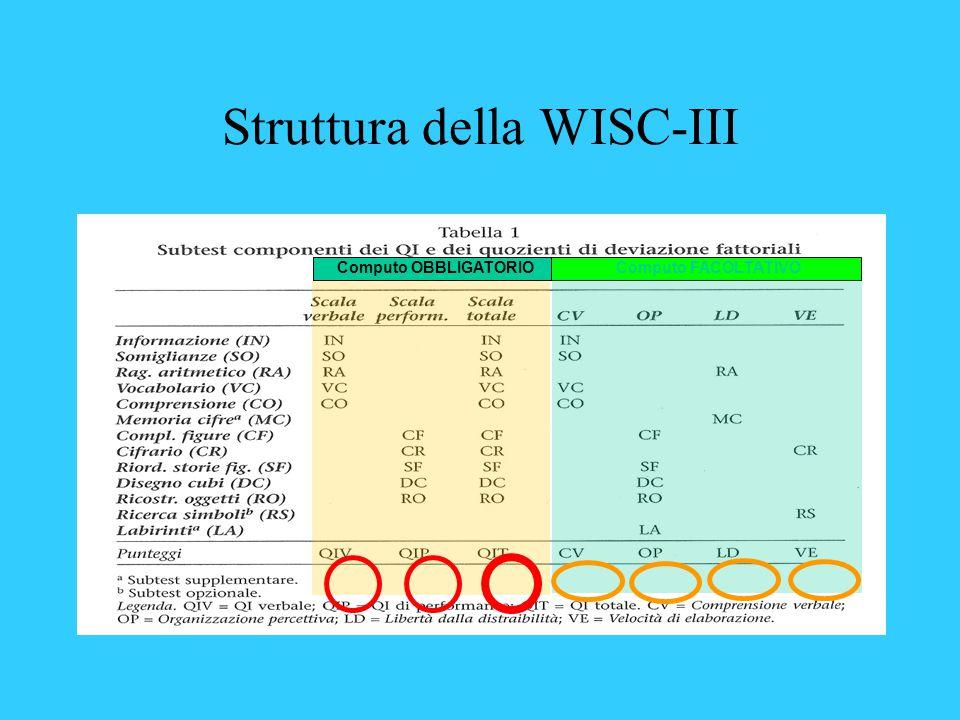 Struttura della WISC-III Computo OBBLIGATORIO Computo FACOLTATIVO