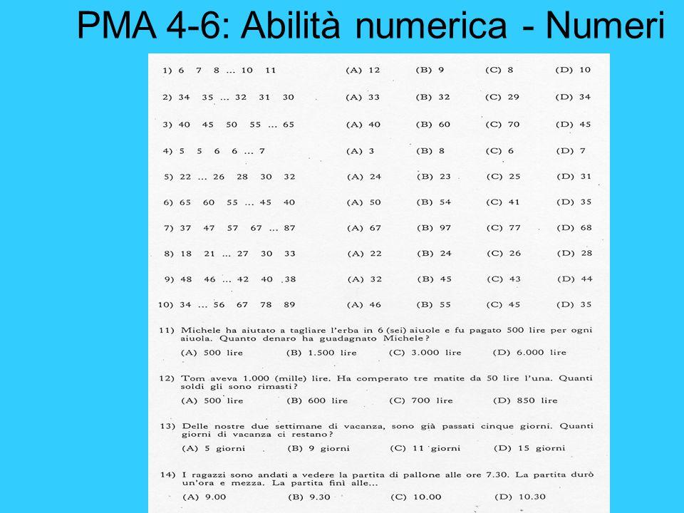 PMA 4-6: Abilità numerica - Numeri
