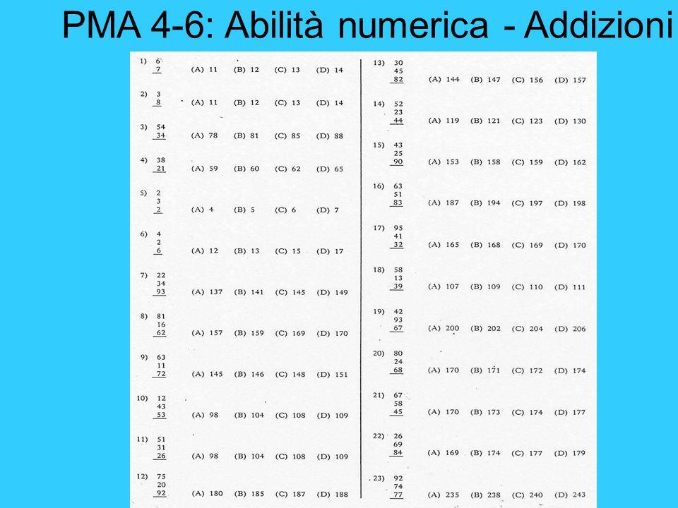 PMA 4-6: Abilità numerica - Addizioni