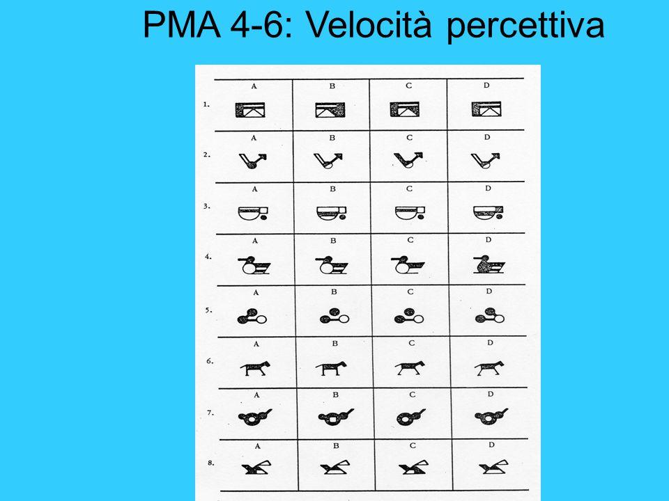 PMA 4-6: Velocità percettiva
