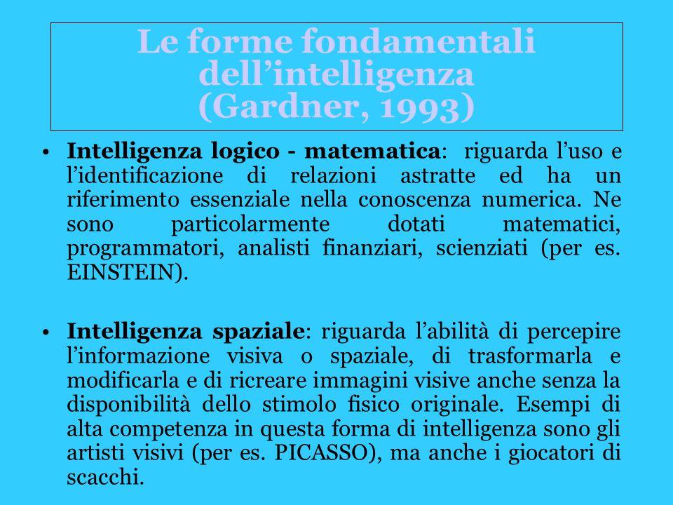 Intelligenza logico - matematica: riguarda l'uso e l'identificazione di relazioni astratte ed ha un riferimento essenziale nella conoscenza numerica.