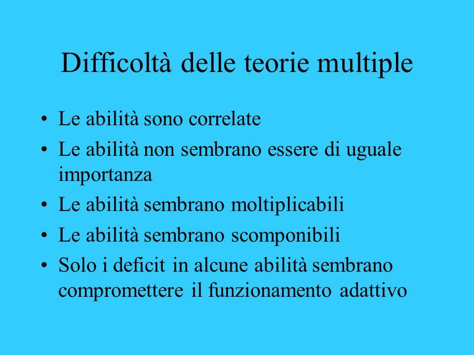 Difficoltà delle teorie multiple Le abilità sono correlate Le abilità non sembrano essere di uguale importanza Le abilità sembrano moltiplicabili Le abilità sembrano scomponibili Solo i deficit in alcune abilità sembrano compromettere il funzionamento adattivo