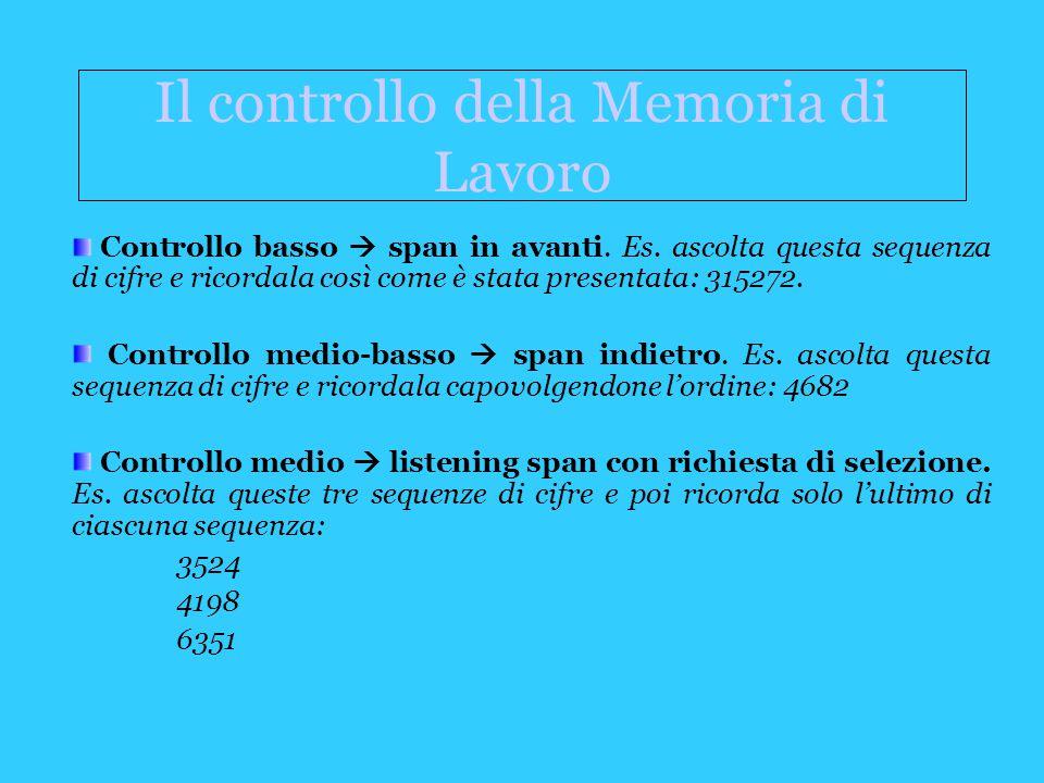 Il controllo della Memoria di Lavoro Controllo basso  span in avanti.