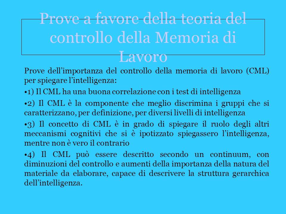 Prove a favore della teoria del controllo della Memoria di Lavoro Prove dell'importanza del controllo della memoria di lavoro (CML) per spiegare l'intelligenza: 1) Il CML ha una buona correlazione con i test di intelligenza 2) Il CML è la componente che meglio discrimina i gruppi che si caratterizzano, per definizione, per diversi livelli di intelligenza 3) Il concetto di CML è in grado di spiegare il ruolo degli altri meccanismi cognitivi che si è ipotizzato spiegassero l'intelligenza, mentre non è vero il contrario 4) Il CML può essere descritto secondo un continuum, con diminuzioni del controllo e aumenti della importanza della natura del materiale da elaborare, capace di descrivere la struttura gerarchica dell'intelligenza.