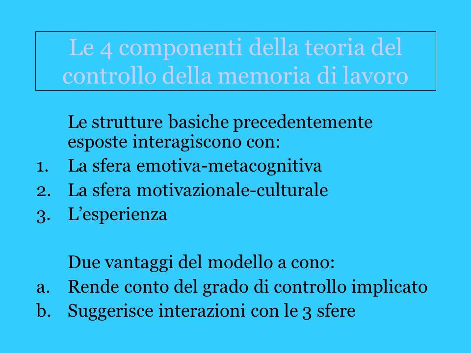 Le 4 componenti della teoria del controllo della memoria di lavoro Le strutture basiche precedentemente esposte interagiscono con: 1.La sfera emotiva-metacognitiva 2.La sfera motivazionale-culturale 3.L'esperienza Due vantaggi del modello a cono: a.Rende conto del grado di controllo implicato b.Suggerisce interazioni con le 3 sfere